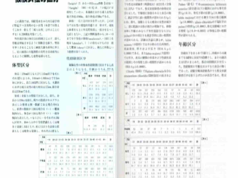 日本女性の外性器① 性器丸見え  80PIX 78