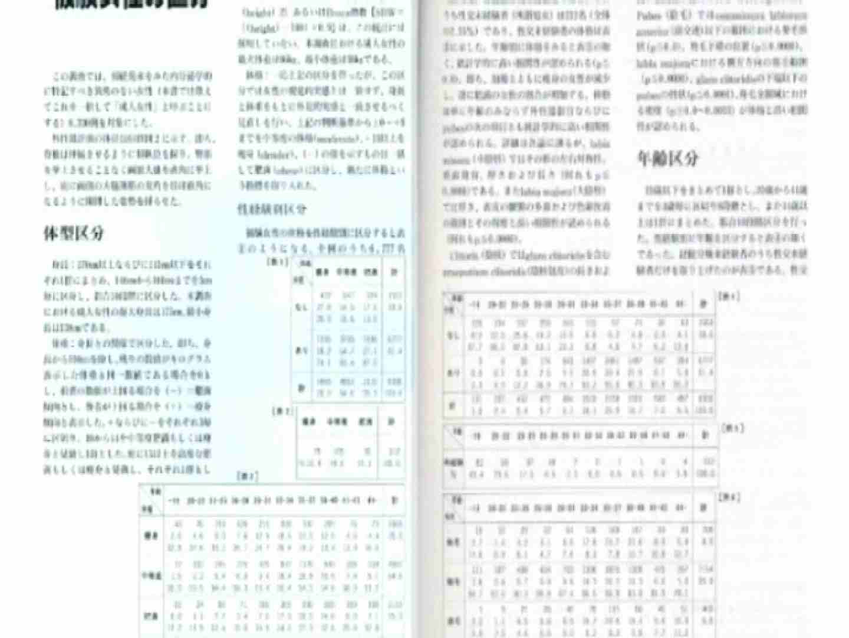 日本女性の外性器① 性器丸見え | セクシーガール  80PIX 79